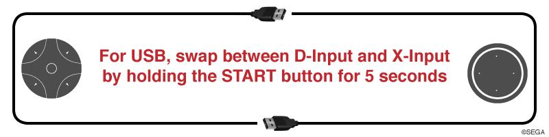 D & X Input