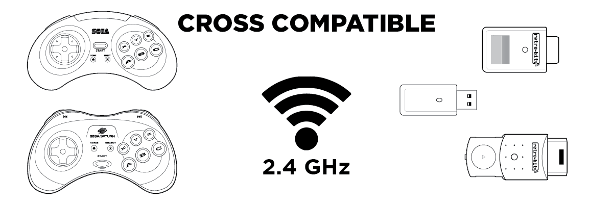 SEGA, 2.4 GHz Wireless, Cross Compatibility