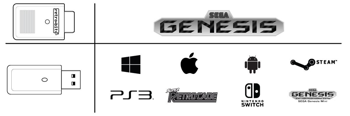 SEGA, 2.4 GHz wireless, Genesis, compatibility