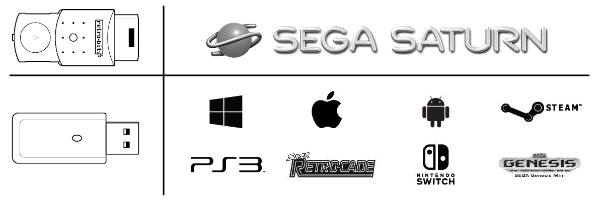 SEGA, Saturn, 2.4 GHz wireless, compatibility