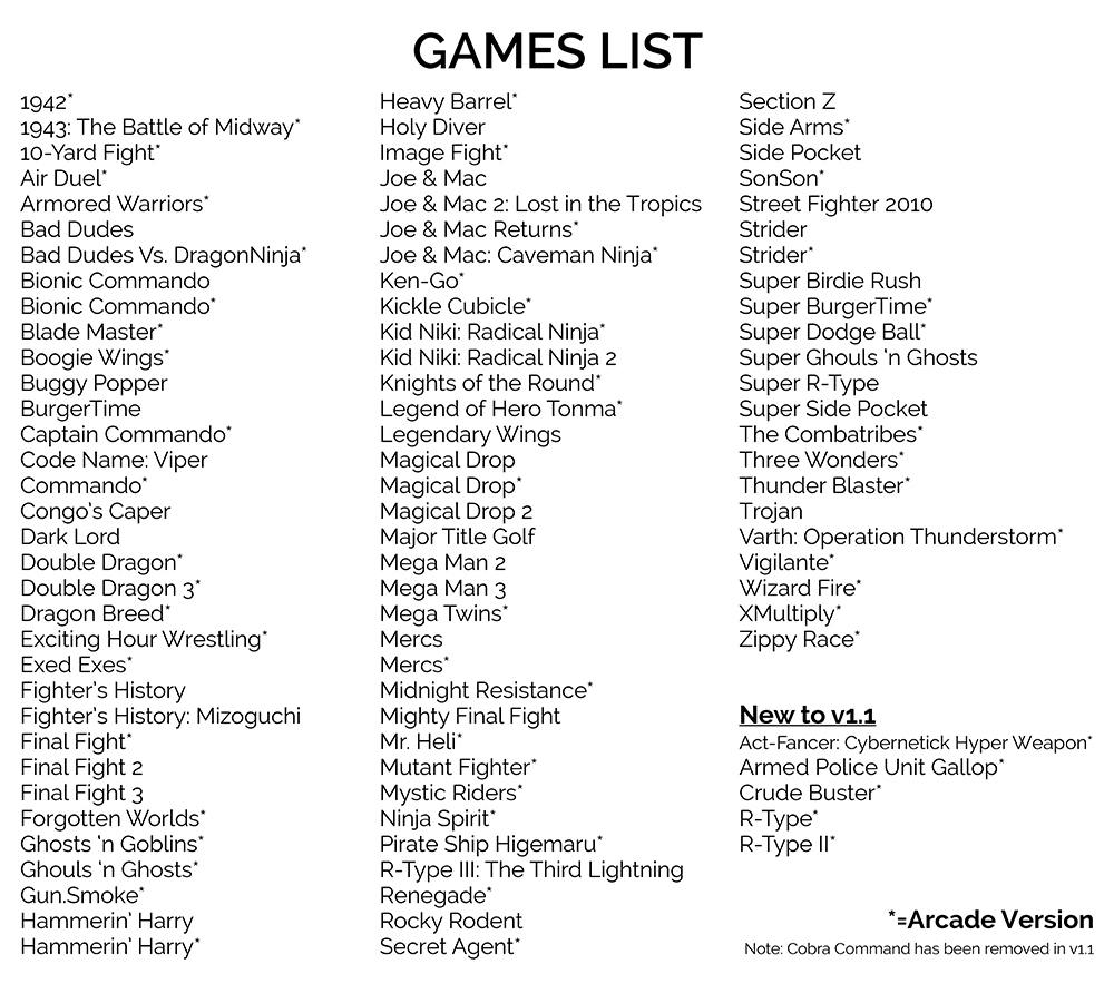 Retro-Bit Super Retro-Cade Games List